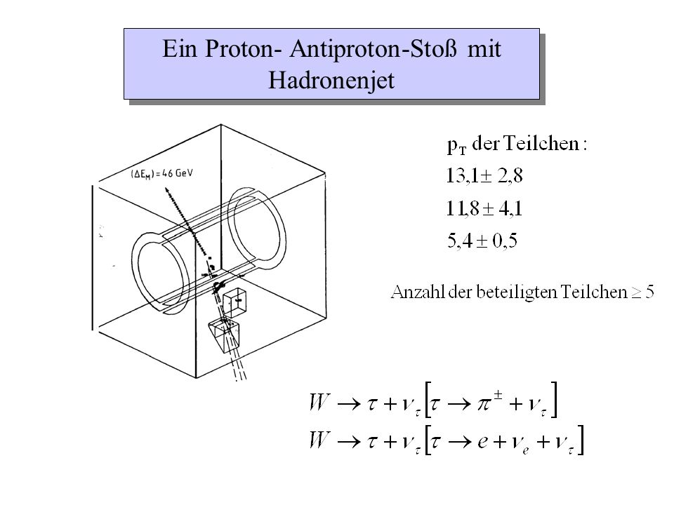 Ein Proton- Antiproton-Stoß mit Hadronenjet