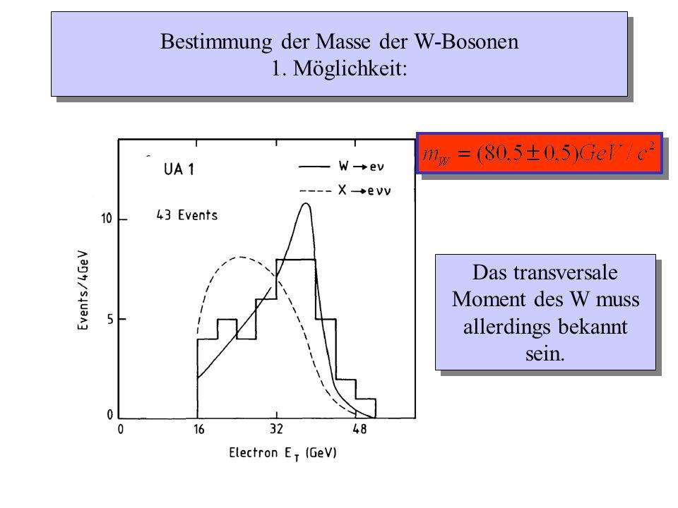 Das transversale Moment des W muss allerdings bekannt sein. Bestimmung der Masse der W-Bosonen 1. Möglichkeit: