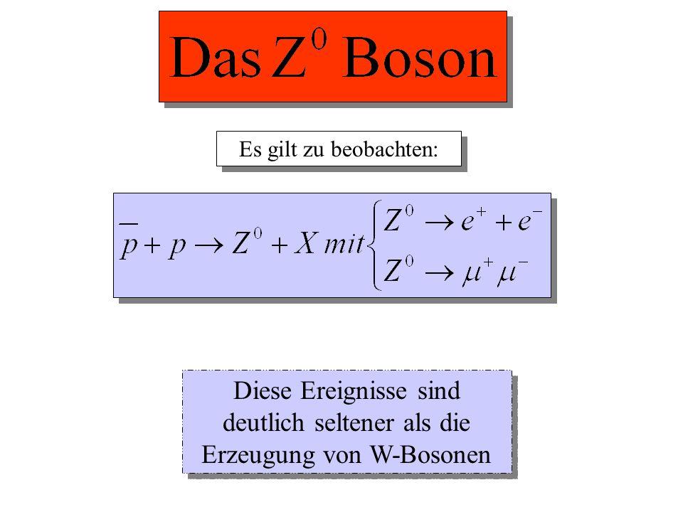 Diese Ereignisse sind deutlich seltener als die Erzeugung von W-Bosonen Es gilt zu beobachten: