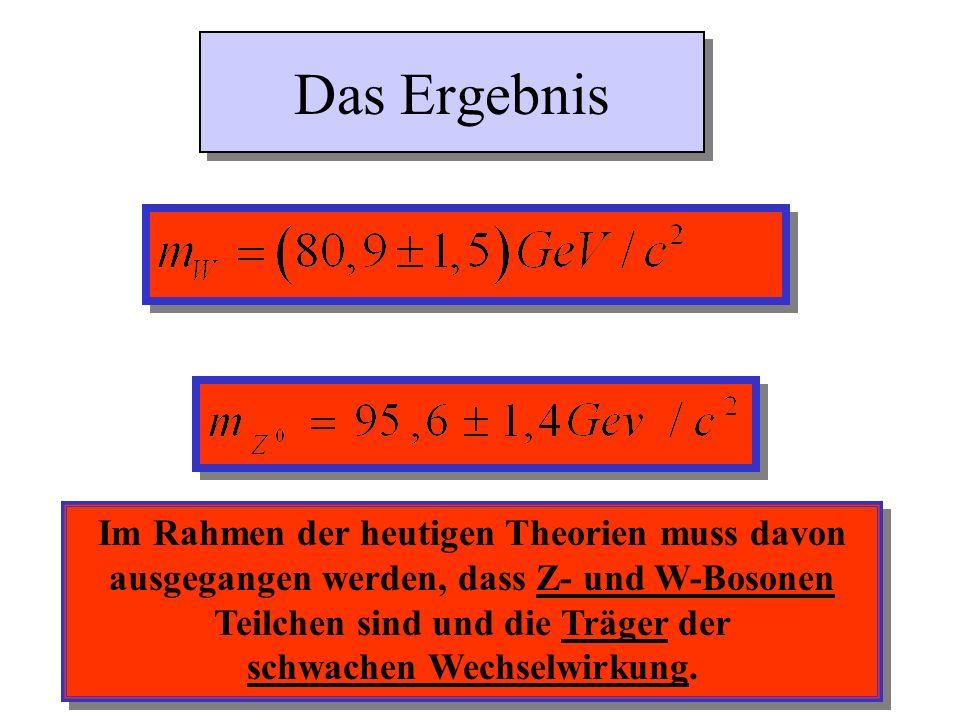 Das Ergebnis Im Rahmen der heutigen Theorien muss davon ausgegangen werden, dass Z- und W-Bosonen Teilchen sind und die Träger der schwachen Wechselwi