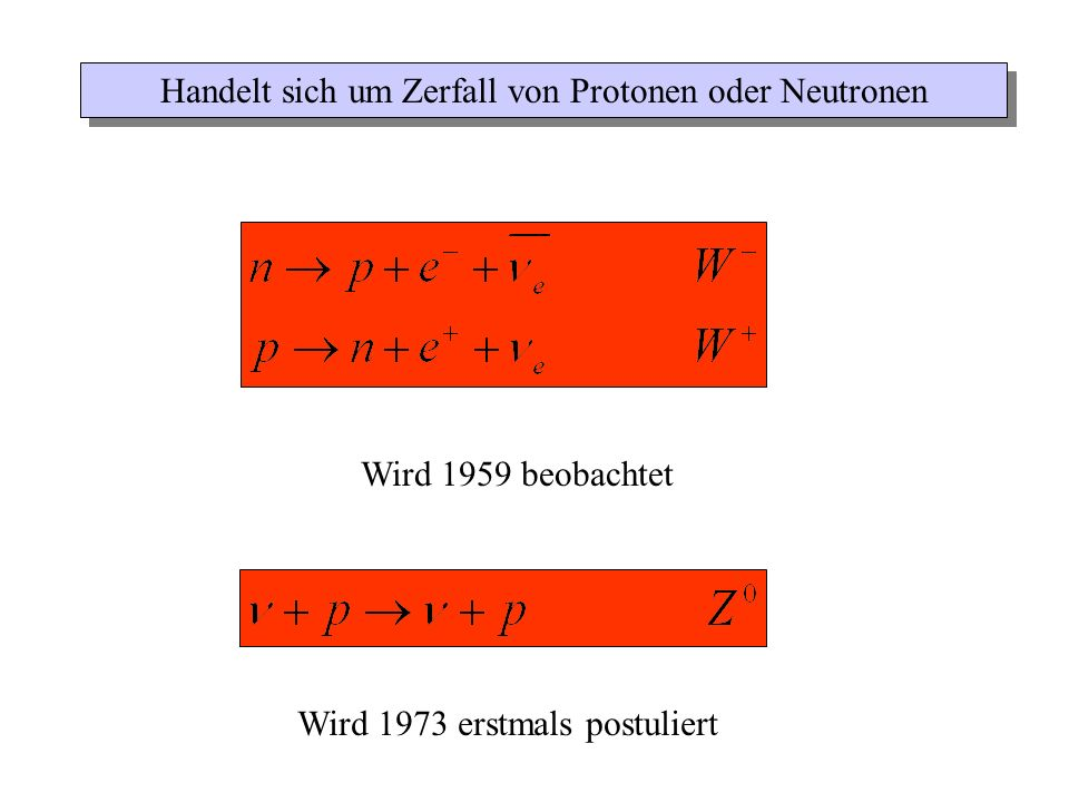 Handelt sich um Zerfall von Protonen oder Neutronen Wird 1959 beobachtet Wird 1973 erstmals postuliert