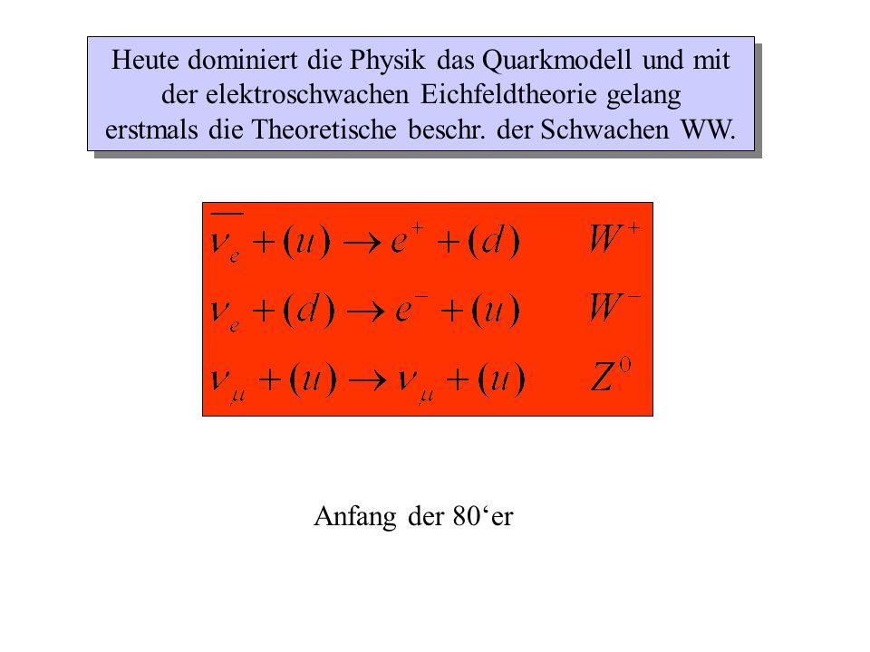 Heute dominiert die Physik das Quarkmodell und mit der elektroschwachen Eichfeldtheorie gelang erstmals die Theoretische beschr. der Schwachen WW. Heu