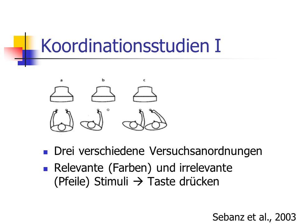 Koordinationsstudien I Drei verschiedene Versuchsanordnungen Relevante (Farben) und irrelevante (Pfeile) Stimuli Taste drücken Sebanz et al., 2003