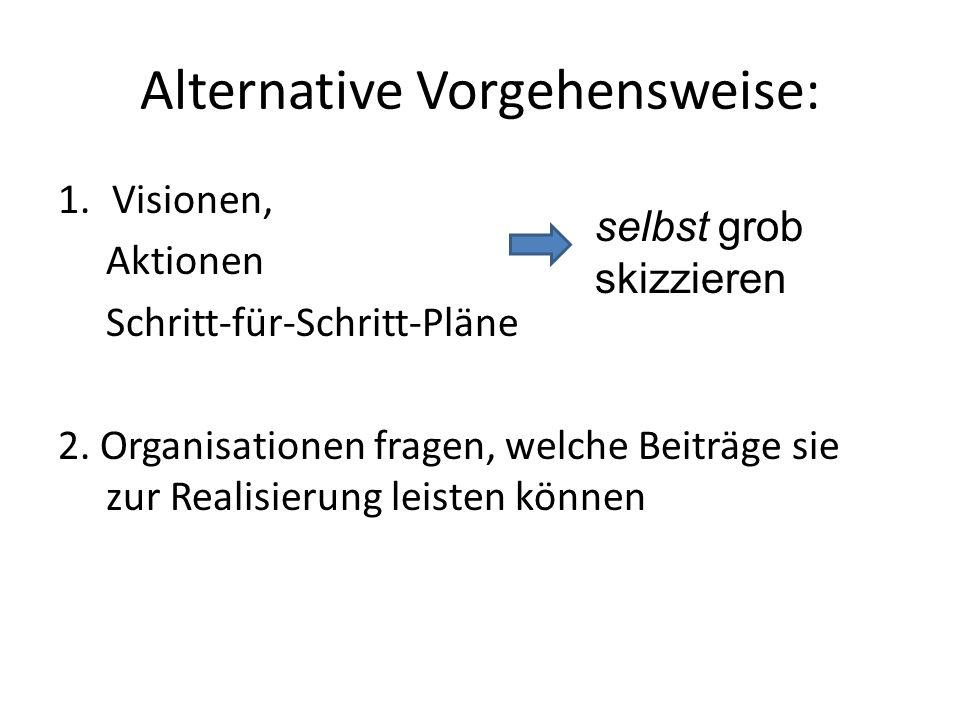 Alternative Vorgehensweise: 1.Visionen, Aktionen Schritt-für-Schritt-Pläne 2. Organisationen fragen, welche Beiträge sie zur Realisierung leisten könn