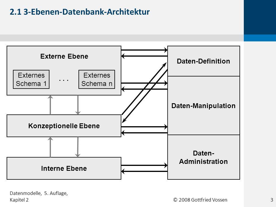 © 2008 Gottfried Vossen Daten- Administration Daten-Manipulation Daten-Definition Externe Ebene Externes Schema 1 Externes Schema n Interne Ebene... K