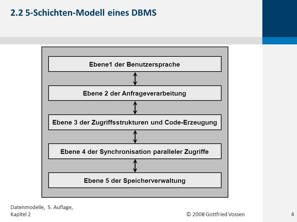 © 2008 Gottfried Vossen Ebene 2 der Anfrageverarbeitung Ebene 3 der Zugriffsstrukturen und Code-Erzeugung Ebene 5 der Speicherverwaltung Ebene 4 der S