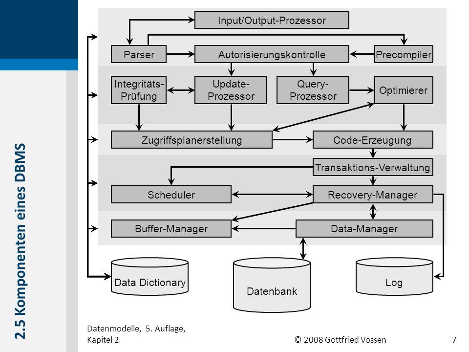 © 2008 Gottfried Vossen Parser Input/Output-Prozessor ParserAutorisierungskontrollePrecompiler Data Dictionary Log Datenbank Integritäts- Prüfung Upda