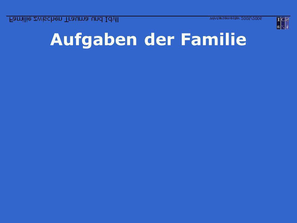 Aufgaben der Familie