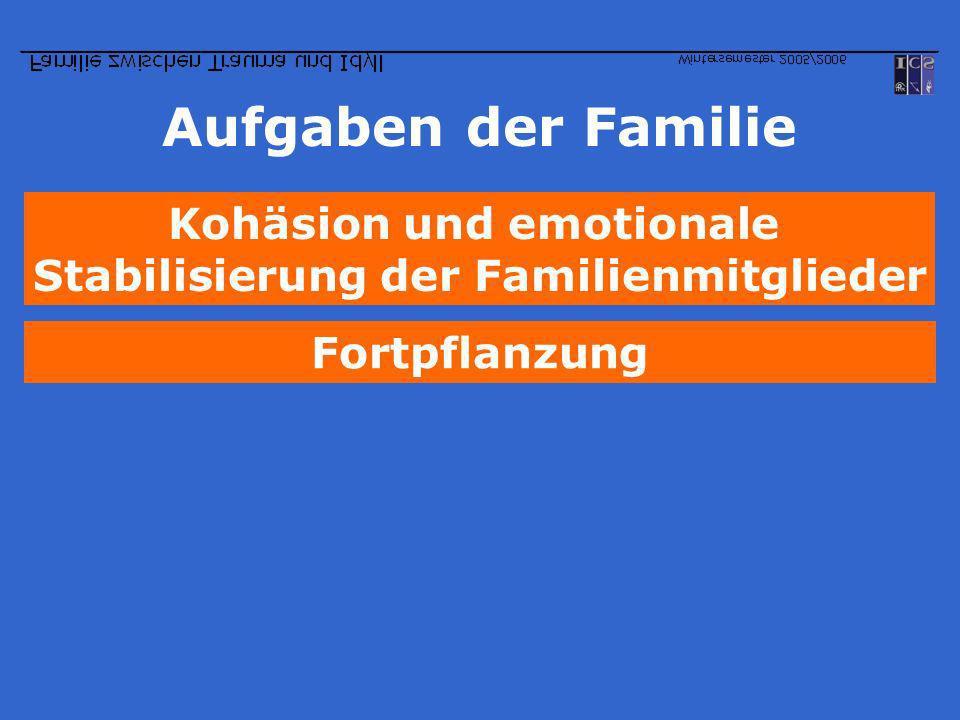 Aufgaben der Familie Kohäsion und emotionale Stabilisierung der Familienmitglieder Fortpflanzung