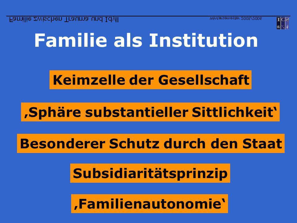 Familie als Institution Keimzelle der Gesellschaft Sphäre substantieller Sittlichkeit Besonderer Schutz durch den Staat Subsidiaritätsprinzip Familien