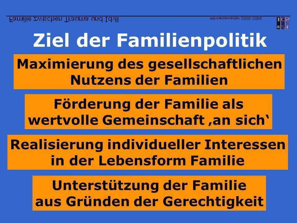 Ziel der Familienpolitik Maximierung des gesellschaftlichen Nutzens der Familien Förderung der Familie als wertvolle Gemeinschaft an sich Realisierung