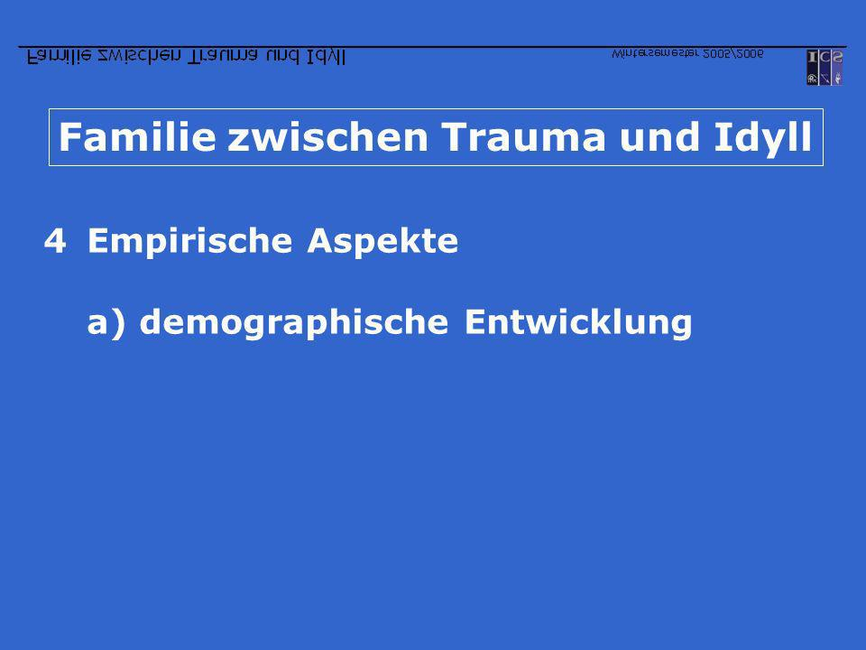 Familie zwischen Trauma und Idyll 4Empirische Aspekte a) demographische Entwicklung