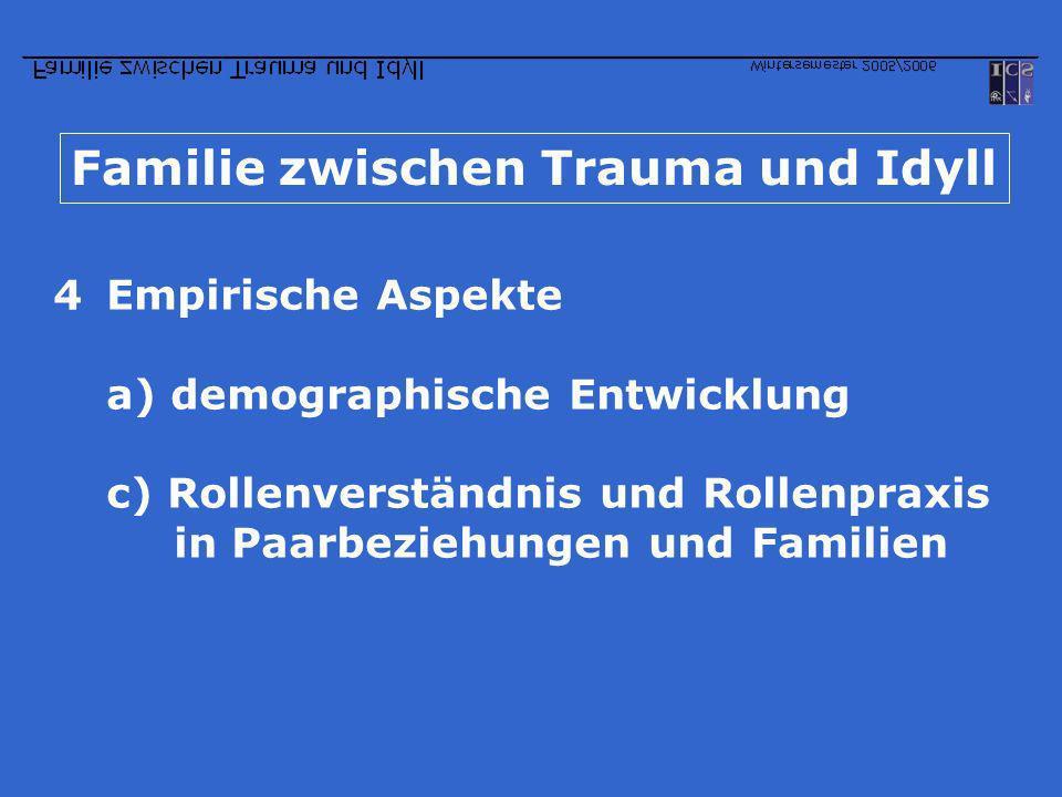 Familie zwischen Trauma und Idyll 4Empirische Aspekte a) demographische Entwicklung c) Rollenverständnis und Rollenpraxis in Paarbeziehungen und Famil