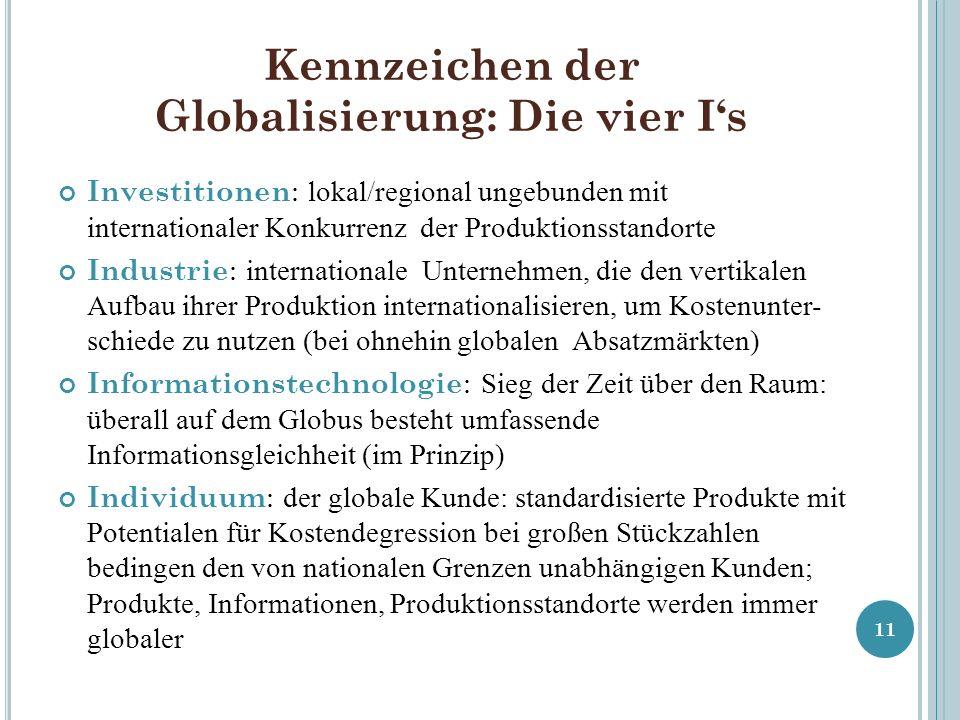Kennzeichen der Globalisierung: Die vier Is Investitionen : lokal/regional ungebunden mit internationaler Konkurrenz der Produktionsstandorte Industri