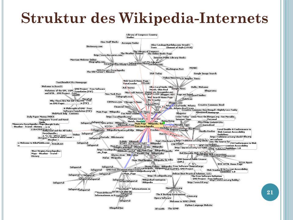 Struktur des Wikipedia-Internets 21