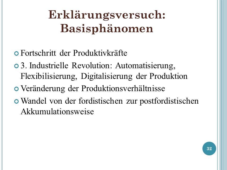Erklärungsversuch: Basisphänomen Fortschritt der Produktivkräfte 3. Industrielle Revolution: Automatisierung, Flexibilisierung, Digitalisierung der Pr