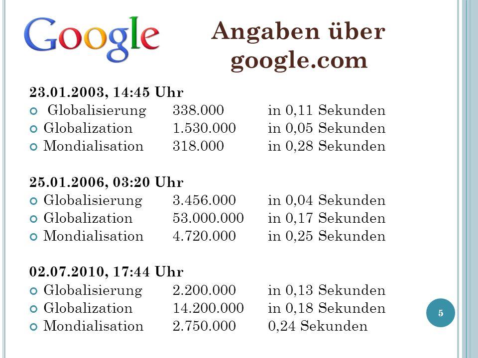 Angaben über google.com 23.01.2003, 14:45 Uhr Globalisierung338.000in 0,11 Sekunden Globalization1.530.000in 0,05 Sekunden Mondialisation318.000 in 0,