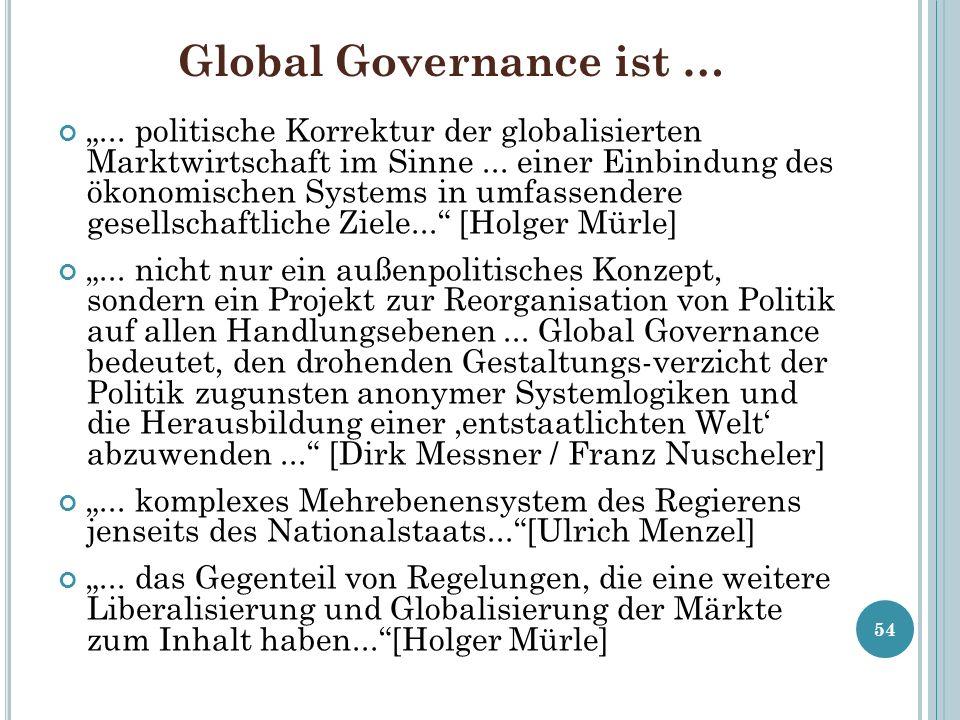 Global Governance ist …... politische Korrektur der globalisierten Marktwirtschaft im Sinne... einer Einbindung des ökonomischen Systems in umfassende