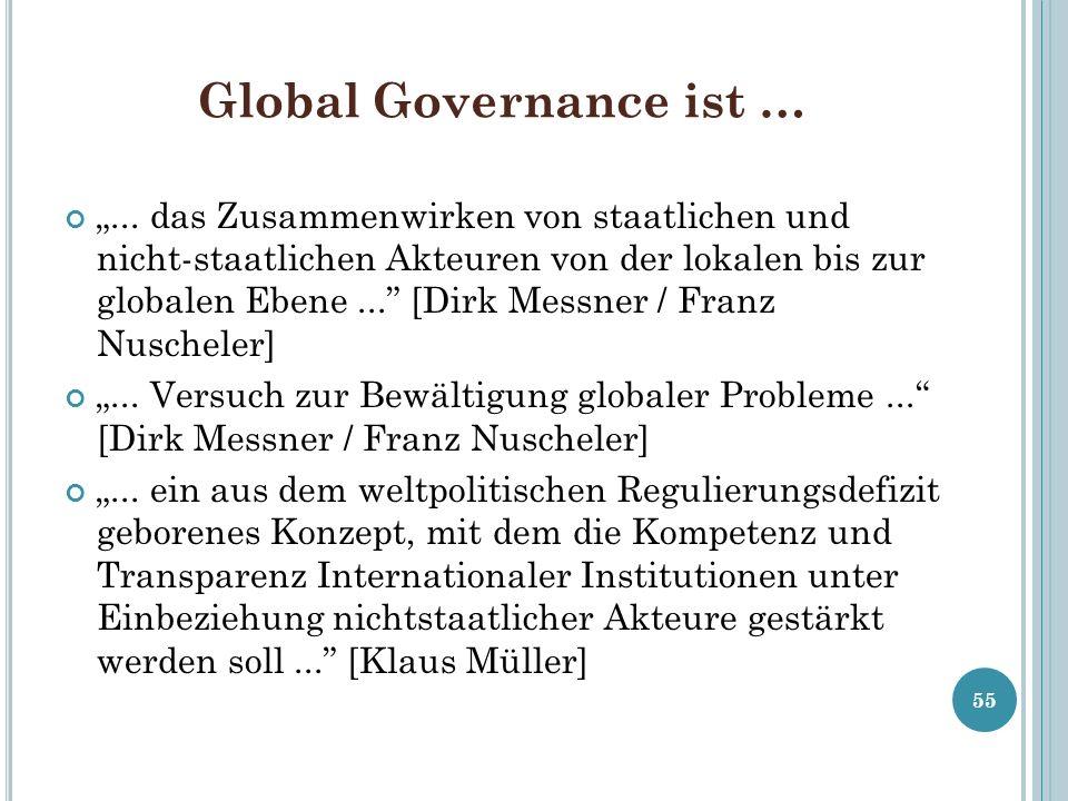 Global Governance ist …... das Zusammenwirken von staatlichen und nicht-staatlichen Akteuren von der lokalen bis zur globalen Ebene... [Dirk Messner /