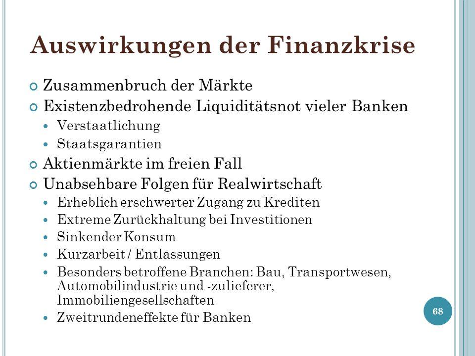 Auswirkungen der Finanzkrise Zusammenbruch der Märkte Existenzbedrohende Liquiditätsnot vieler Banken Verstaatlichung Staatsgarantien Aktienmärkte im
