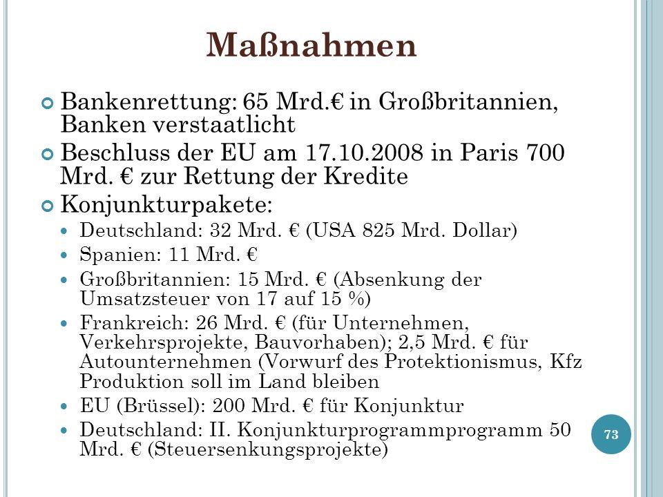 Maßnahmen Bankenrettung: 65 Mrd. in Großbritannien, Banken verstaatlicht Beschluss der EU am 17.10.2008 in Paris 700 Mrd. zur Rettung der Kredite Konj