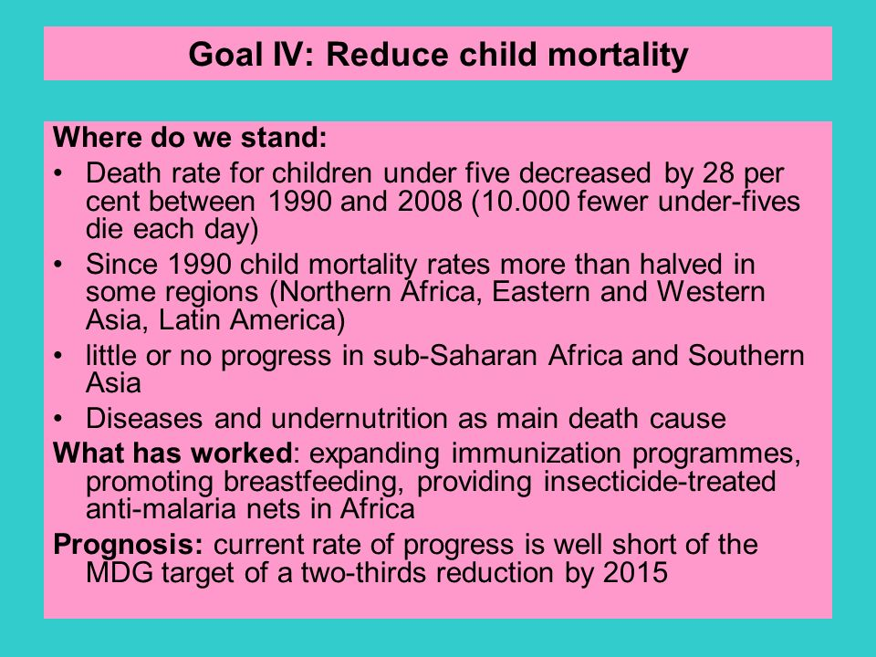 Goal IV: Reduce child mortality Where do we stand: Death rate for children under five decreased by 28 per cent between 1990 and 2008 (10.000 fewer und