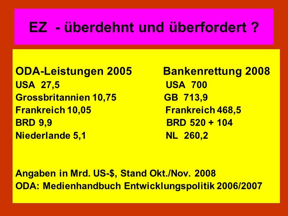 EZ - überdehnt und überfordert ? ODA-Leistungen 2005 Bankenrettung 2008 USA 27,5 USA 700 Grossbritannien 10,75 GB 713,9 Frankreich 10,05 Frankreich 46
