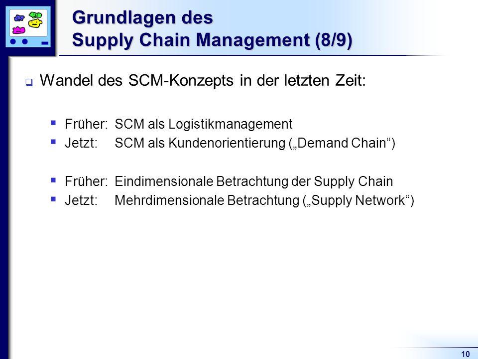 10 Grundlagen des Supply Chain Management (8/9) Wandel des SCM-Konzepts in der letzten Zeit: Früher: SCM als Logistikmanagement Jetzt: SCM als Kundenorientierung (Demand Chain) Früher: Eindimensionale Betrachtung der Supply Chain Jetzt: Mehrdimensionale Betrachtung (Supply Network)