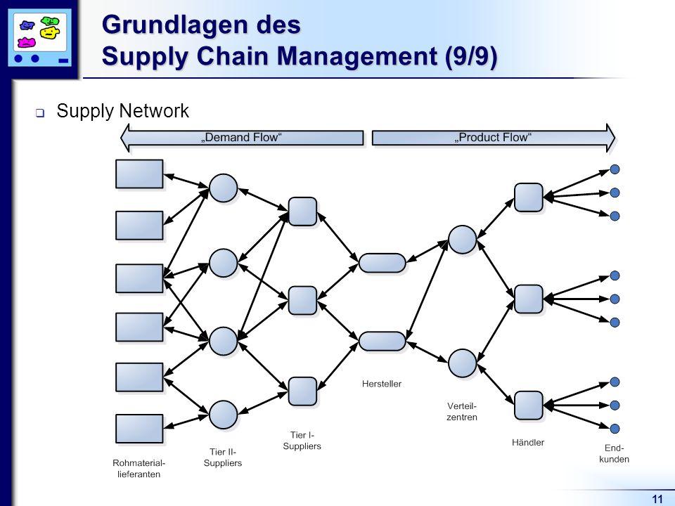 11 Grundlagen des Supply Chain Management (9/9) Supply Network