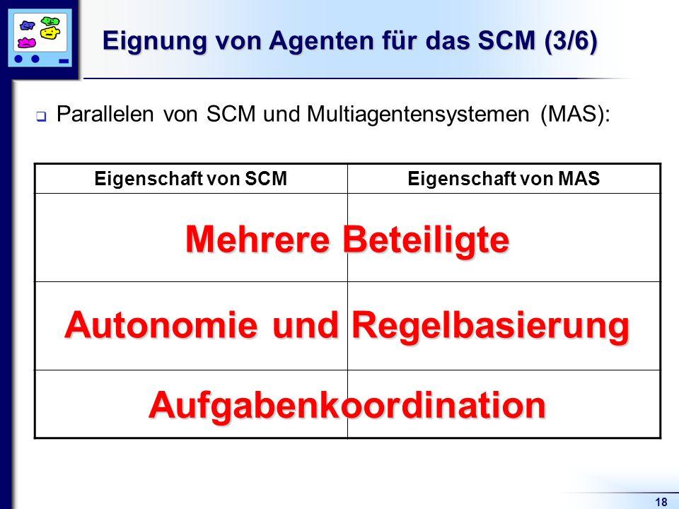 18 Eignung von Agenten für das SCM (3/6) Parallelen von SCM und Multiagentensystemen (MAS): Eigenschaft von SCMEigenschaft von MAS Eine SC besteht aus