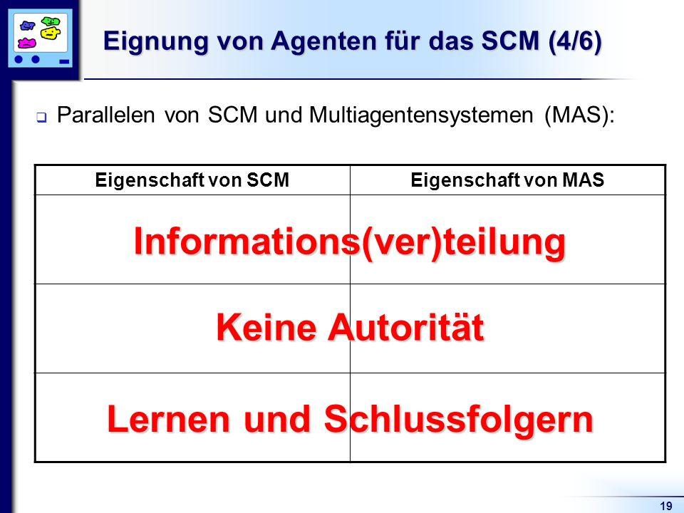 19 Eignung von Agenten für das SCM (4/6) Parallelen von SCM und Multiagentensystemen (MAS): Eigenschaft von SCMEigenschaft von MAS Verteilt vorliegende Informationen müssen über organisatorische und funktionale Grenzen hinweg verfügbar gemacht werden Agenten müssen die verteilt im System liegenden Informationen durch Kommunikation mit Menschen, IS und anderen Agenten mitteilen Es gibt keine Autorität.