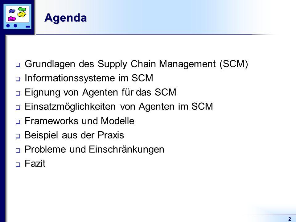 2Agenda Grundlagen des Supply Chain Management (SCM) Informationssysteme im SCM Eignung von Agenten für das SCM Einsatzmöglichkeiten von Agenten im SCM Frameworks und Modelle Beispiel aus der Praxis Probleme und Einschränkungen Fazit