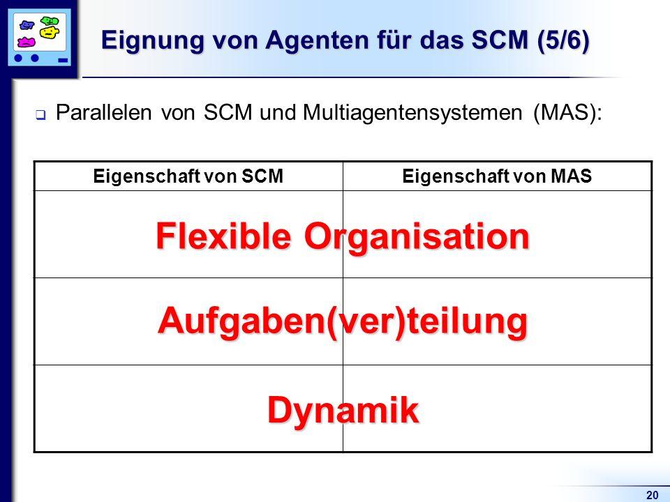20 Eignung von Agenten für das SCM (5/6) Parallelen von SCM und Multiagentensystemen (MAS): Eigenschaft von SCMEigenschaft von MAS Die SC ist flexibel
