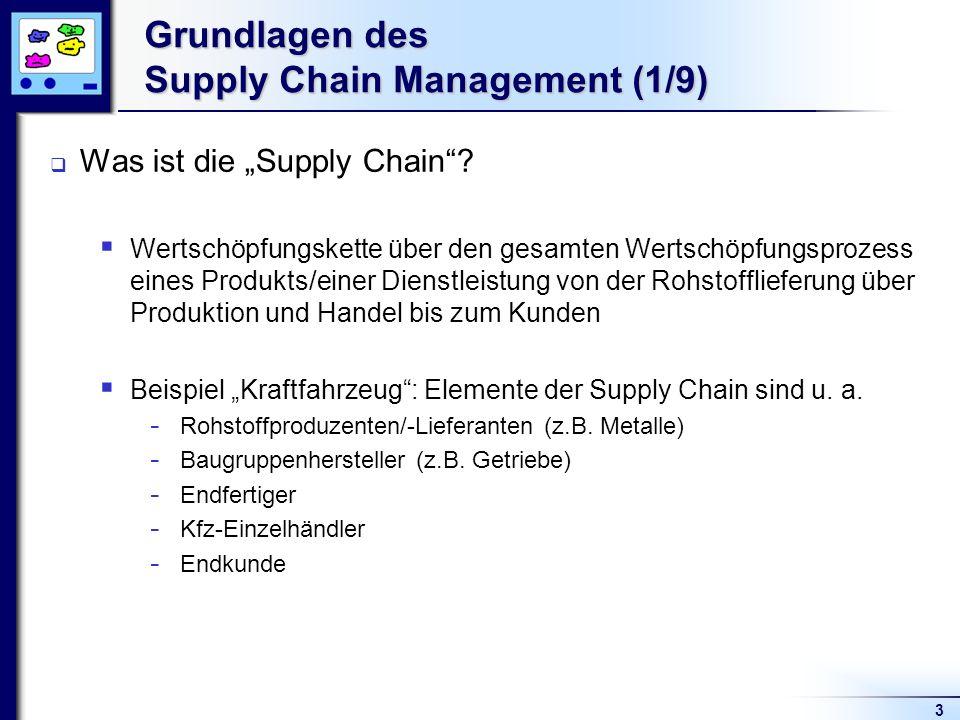 3 Grundlagen des Supply Chain Management (1/9) Was ist die Supply Chain? Wertschöpfungskette über den gesamten Wertschöpfungsprozess eines Produkts/ei