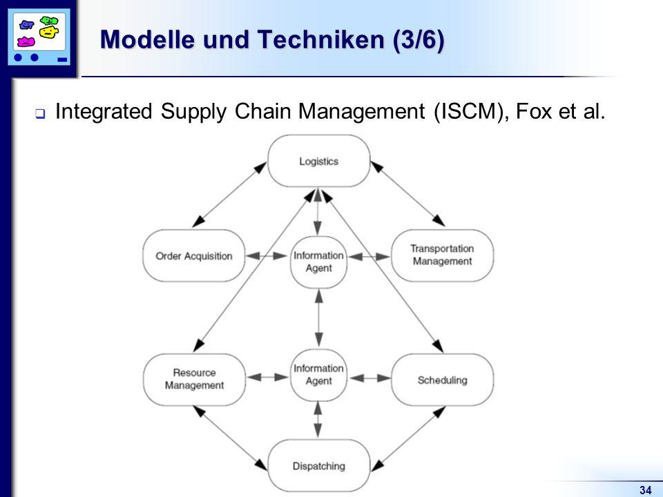 34 Modelle und Techniken (3/6) Integrated Supply Chain Management (ISCM), Fox et al.