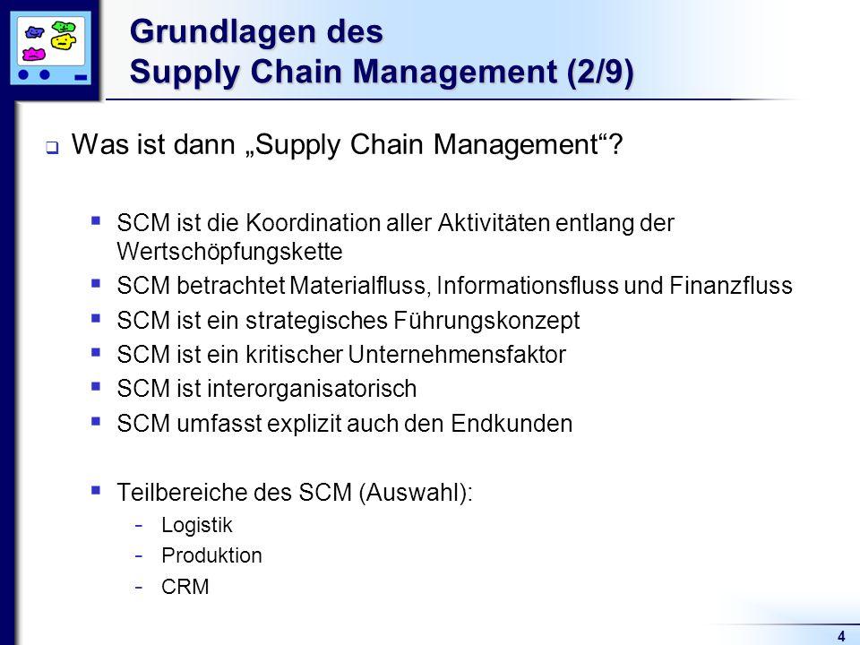 4 Grundlagen des Supply Chain Management (2/9) Was ist dann Supply Chain Management? SCM ist die Koordination aller Aktivitäten entlang der Wertschöpf
