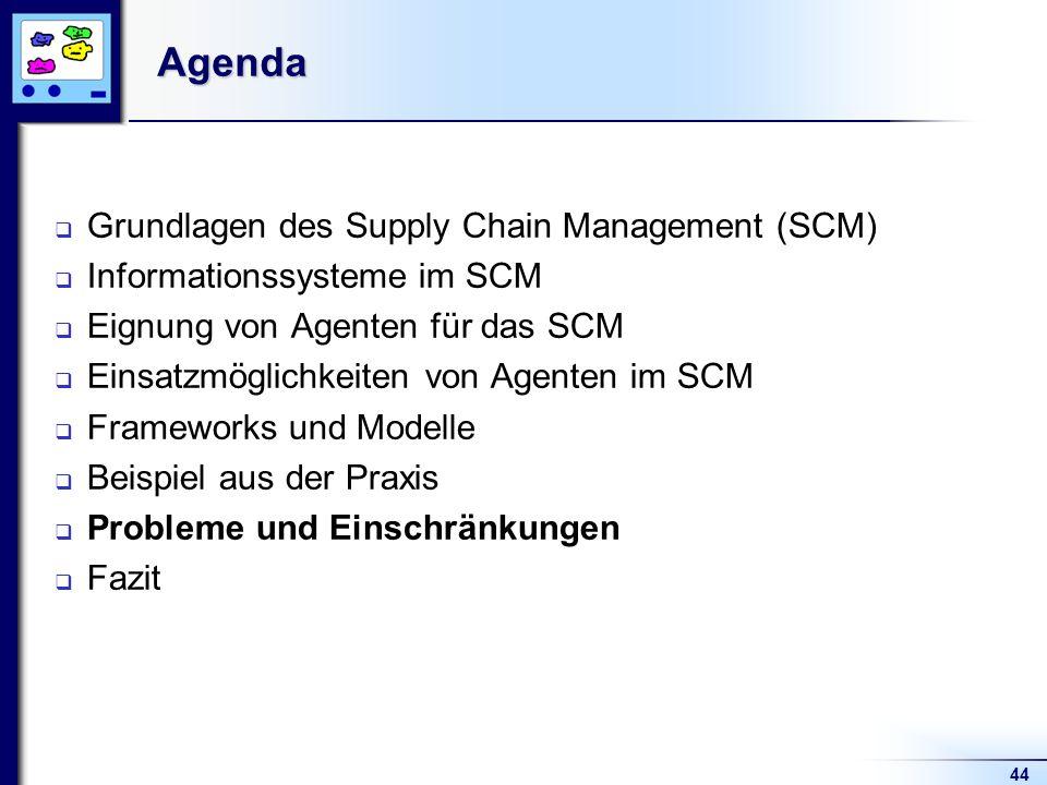 44Agenda Grundlagen des Supply Chain Management (SCM) Informationssysteme im SCM Eignung von Agenten für das SCM Einsatzmöglichkeiten von Agenten im SCM Frameworks und Modelle Beispiel aus der Praxis Probleme und Einschränkungen Fazit