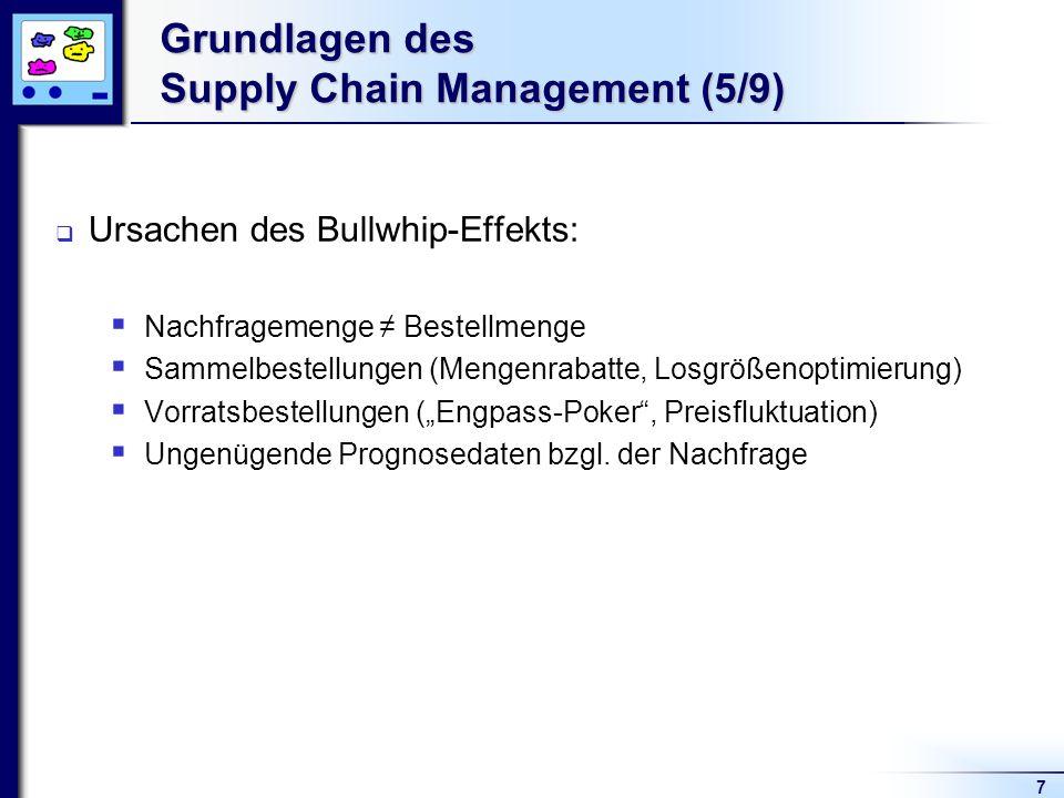 7 Grundlagen des Supply Chain Management (5/9) Ursachen des Bullwhip-Effekts: Nachfragemenge Bestellmenge Sammelbestellungen (Mengenrabatte, Losgrößen
