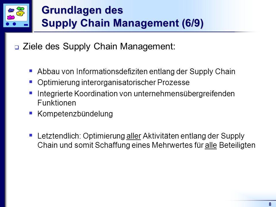 8 Grundlagen des Supply Chain Management (6/9) Ziele des Supply Chain Management: Abbau von Informationsdefiziten entlang der Supply Chain Optimierung