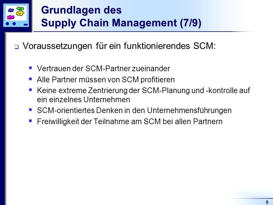 9 Grundlagen des Supply Chain Management (7/9) Voraussetzungen für ein funktionierendes SCM: Vertrauen der SCM-Partner zueinander Alle Partner müssen von SCM profitieren Keine extreme Zentrierung der SCM-Planung und -kontrolle auf ein einzelnes Unternehmen SCM-orientiertes Denken in den Unternehmensführungen Freiwilligkeit der Teilnahme am SCM bei allen Partnern