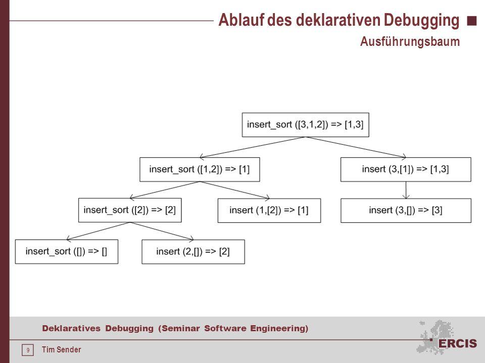 19 Deklaratives Debugging (Seminar Software Engineering) Tim Sender Anwendbarkeit JDD – ein deklarativer Debugger für Java Eclipse-Plugin Elemente Computation Tree Node Inspector Beispielprogramm Heapsort Testarray: {2,4,1,3} Imperative Programmierparadigmen