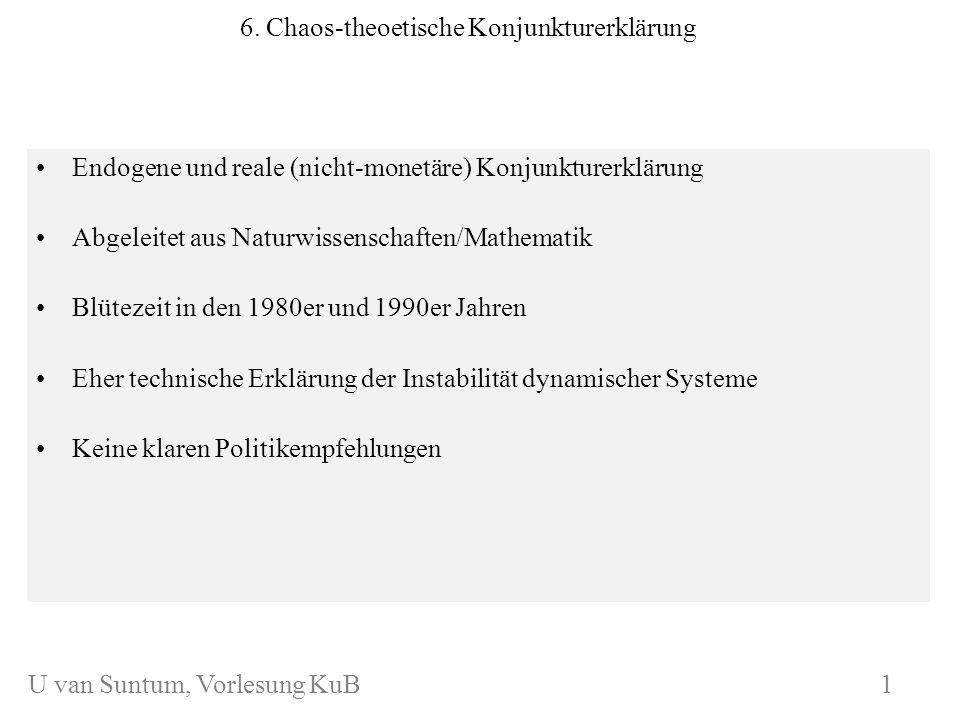 WS 2006/07 6. Chaos-theoetische Konjunkturerklärung Endogene und reale (nicht-monetäre) Konjunkturerklärung Abgeleitet aus Naturwissenschaften/Mathema