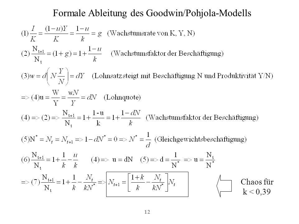 WS 2006/07 KuB 7 Formale Ableitung des Goodwin/Pohjola-Modells Chaos für k < 0,39 12