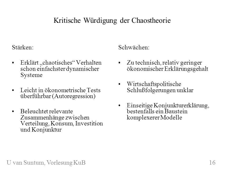 WS 2006/07 KuB 7 Kritische Würdigung der Chaostheorie Stärken: Erklärt chaotisches Verhalten schon einfachster dynamischer Systeme Leicht in ökonometr
