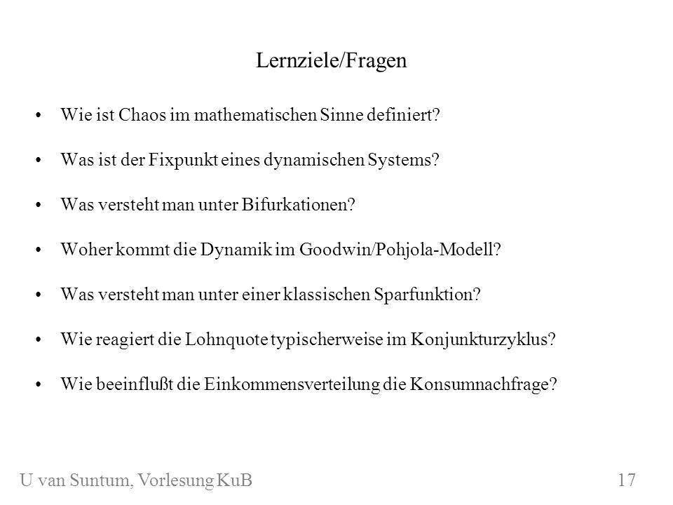 WS 2006/07 KuB 7 Lernziele/Fragen Wie ist Chaos im mathematischen Sinne definiert? Was ist der Fixpunkt eines dynamischen Systems? Was versteht man un