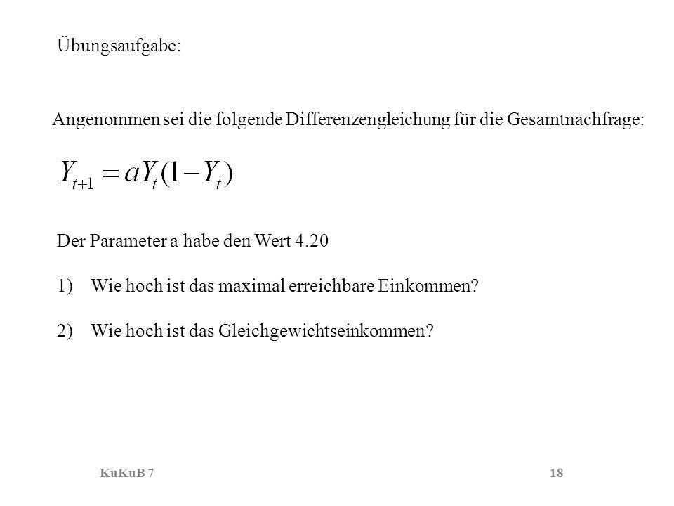 WS 2006/07 KuB 7 Übungsaufgabe: KuKuB 7 18 Angenommen sei die folgende Differenzengleichung für die Gesamtnachfrage: Der Parameter a habe den Wert 4.2