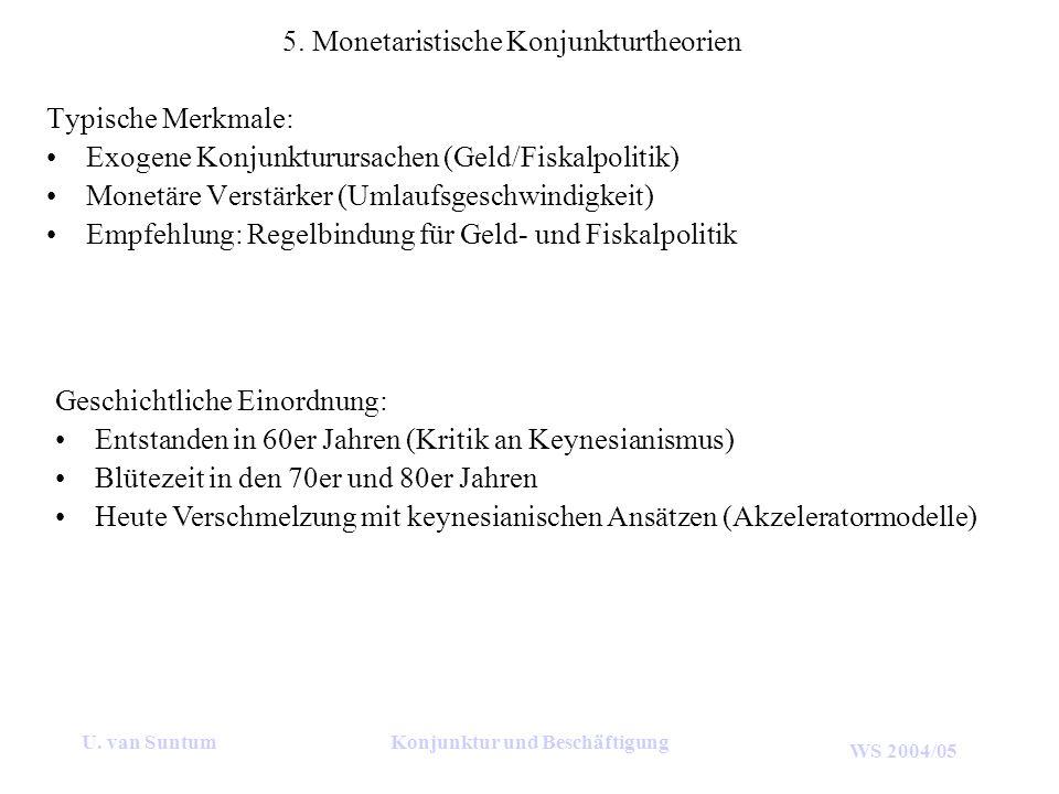 WS 2004/05 U. van SuntumKonjunktur und Beschäftigung 5. Monetaristische Konjunkturtheorien Typische Merkmale: Exogene Konjunkturursachen (Geld/Fiskalp