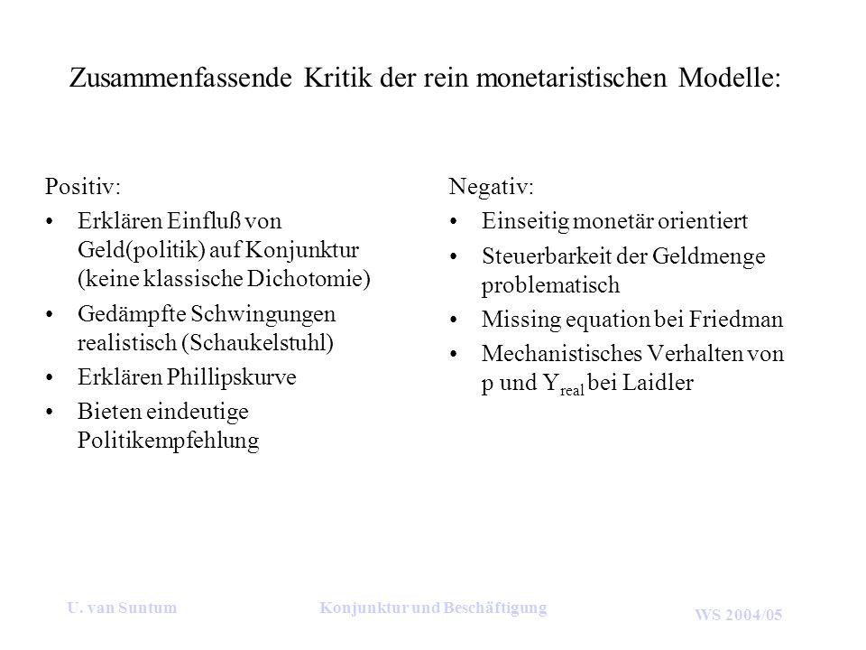 WS 2004/05 U. van SuntumKonjunktur und Beschäftigung Zusammenfassende Kritik der rein monetaristischen Modelle: Positiv: Erklären Einfluß von Geld(pol
