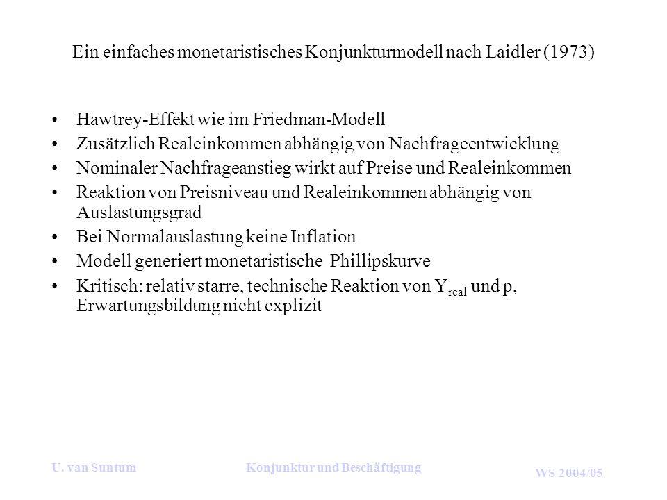 WS 2004/05 U. van SuntumKonjunktur und Beschäftigung Ein einfaches monetaristisches Konjunkturmodell nach Laidler (1973) Hawtrey-Effekt wie im Friedma