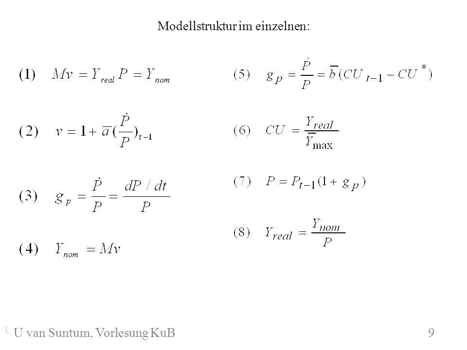 WS 2004/05 U. van SuntumKonjunktur und Beschäftigung U. van Suntum KuB 5.2 9 U van Suntum, Vorlesung KuB 9 Modellstruktur im einzelnen: